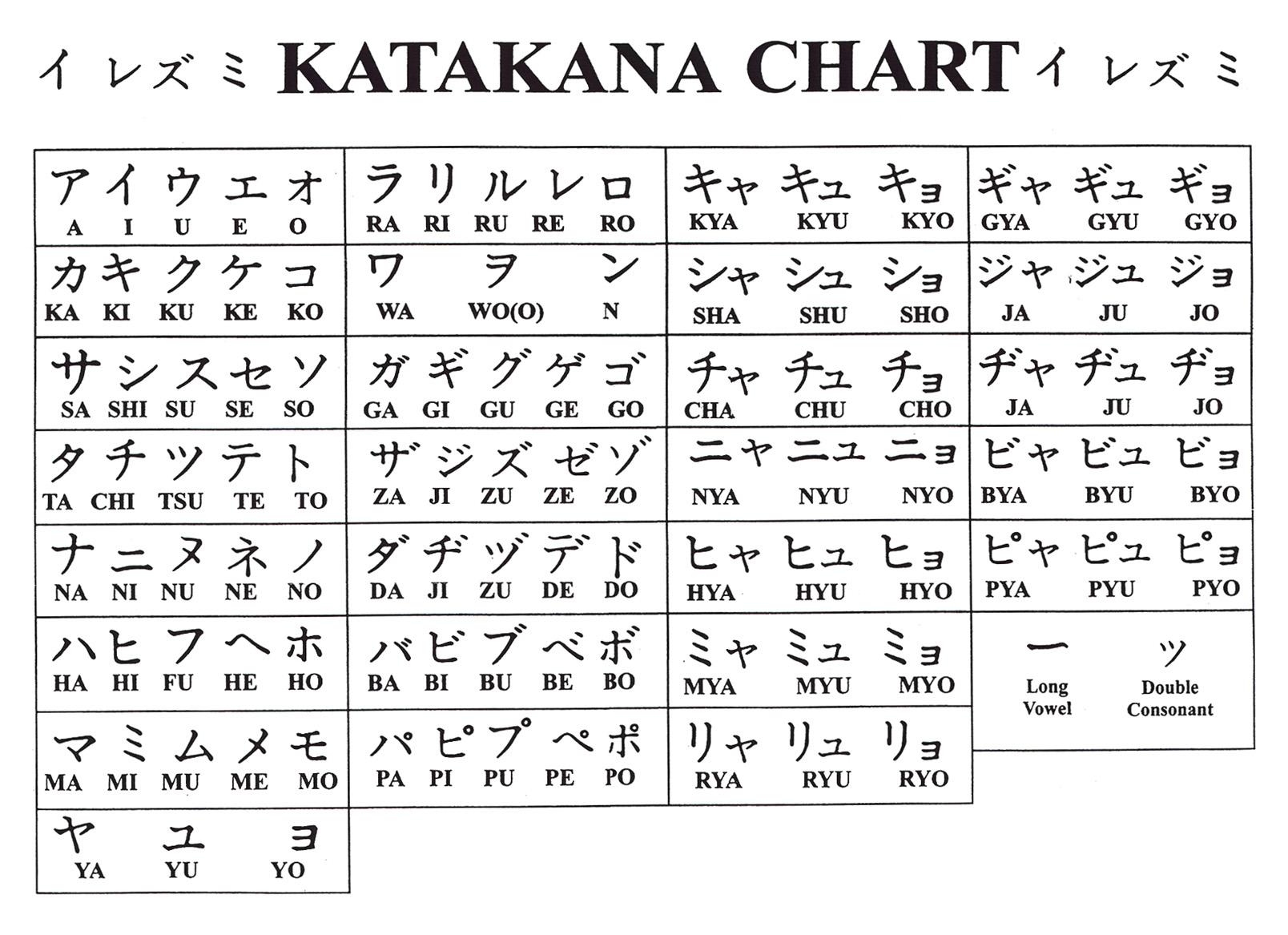 Workbooks japanese hiragana worksheets : Final_Presentation_Schwartz_Brittany on emaze