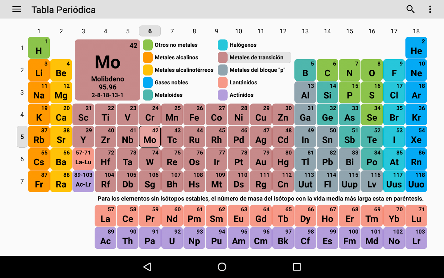 tabla periodica elemento j image collections periodic table and tabla periodica completa para imprimir hd choice - Tabla Periodica Completa Del 2015