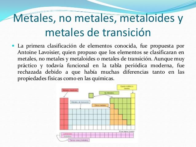 Elementos de la tabla periodica metales alcalinoterreos image presentation name on emaze elementos representativos flavorsomefo urtaz Choice Image