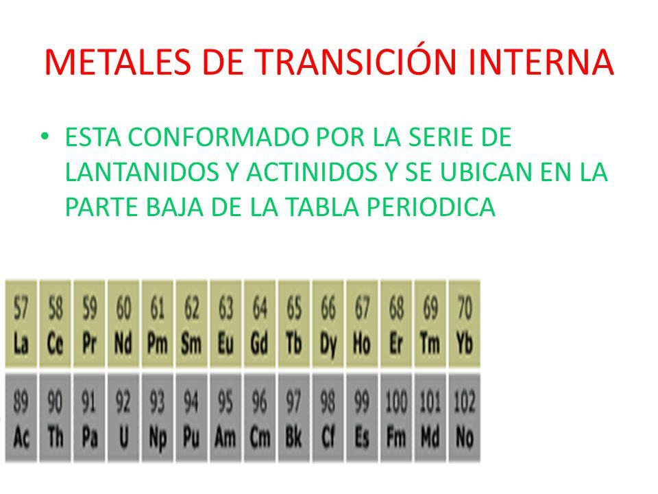 Tabla periodica metales transicion image collections periodic other ebooks library of tabla periodica metales transicion urtaz Choice Image