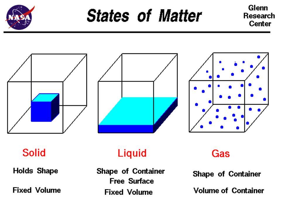 Printable Worksheets state of matter worksheets MATTER on emaze