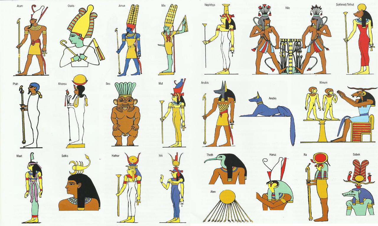 картинки богов древних египтян подготовка очень сильно