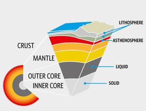 Plate Tectonics copy1