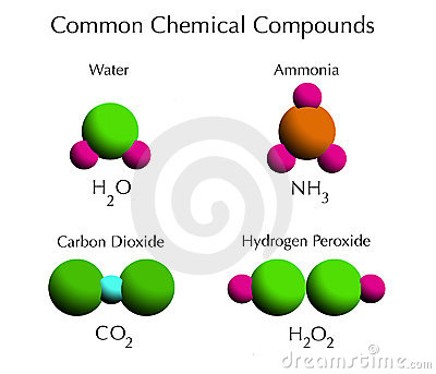 how to tell which compound is more polar