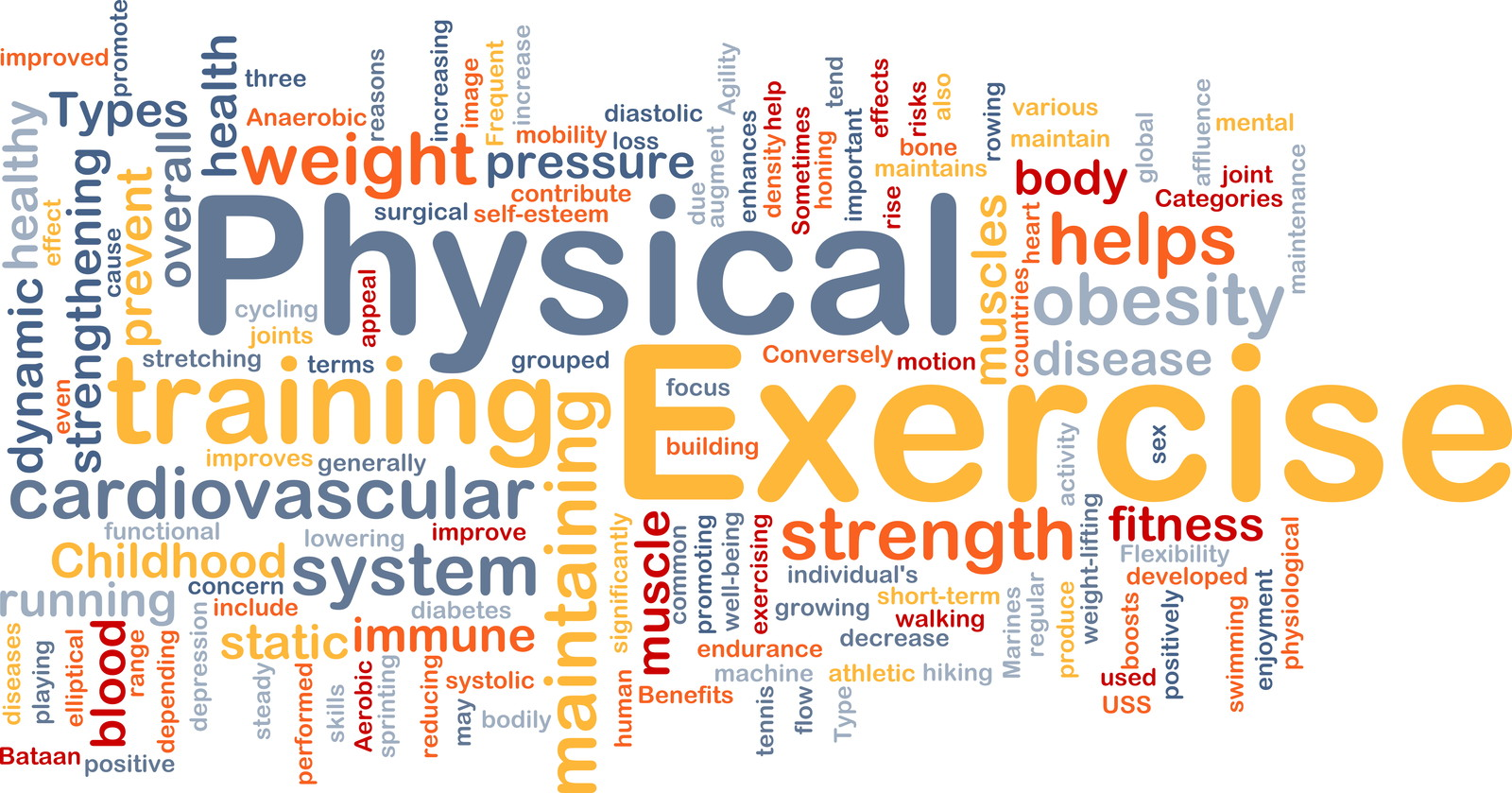 Physical fitness on emaze