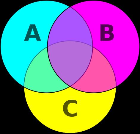 Teoria de los conjuntos ccuart Gallery
