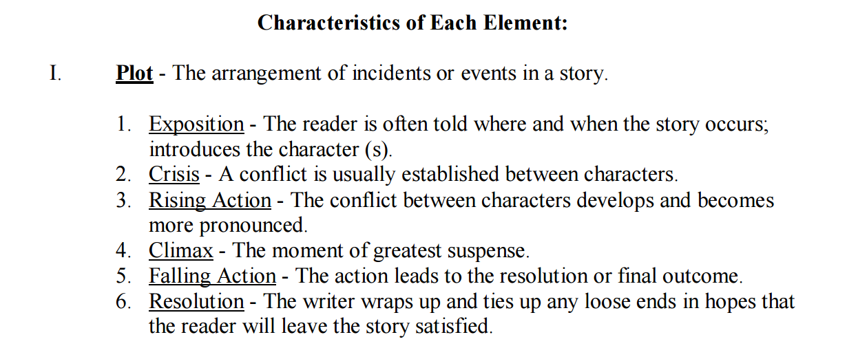 conflict in short story essay Short story 9/10 greek tragedy:  in-class essay six types of conflict download share  thank you so much for being part of the betterlesson community.