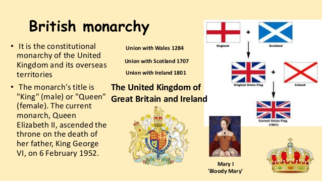 the british monarchy under stress essay Of monarchy and hereditary how does paine address the concern that america is too small to defeat the british why does paine stress that revolution will.