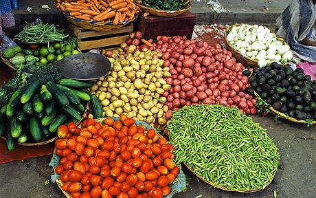 Aztec Food Recipes