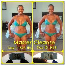 The Master Cleanse Diet Copy1 By Phinaa19 On Emaze