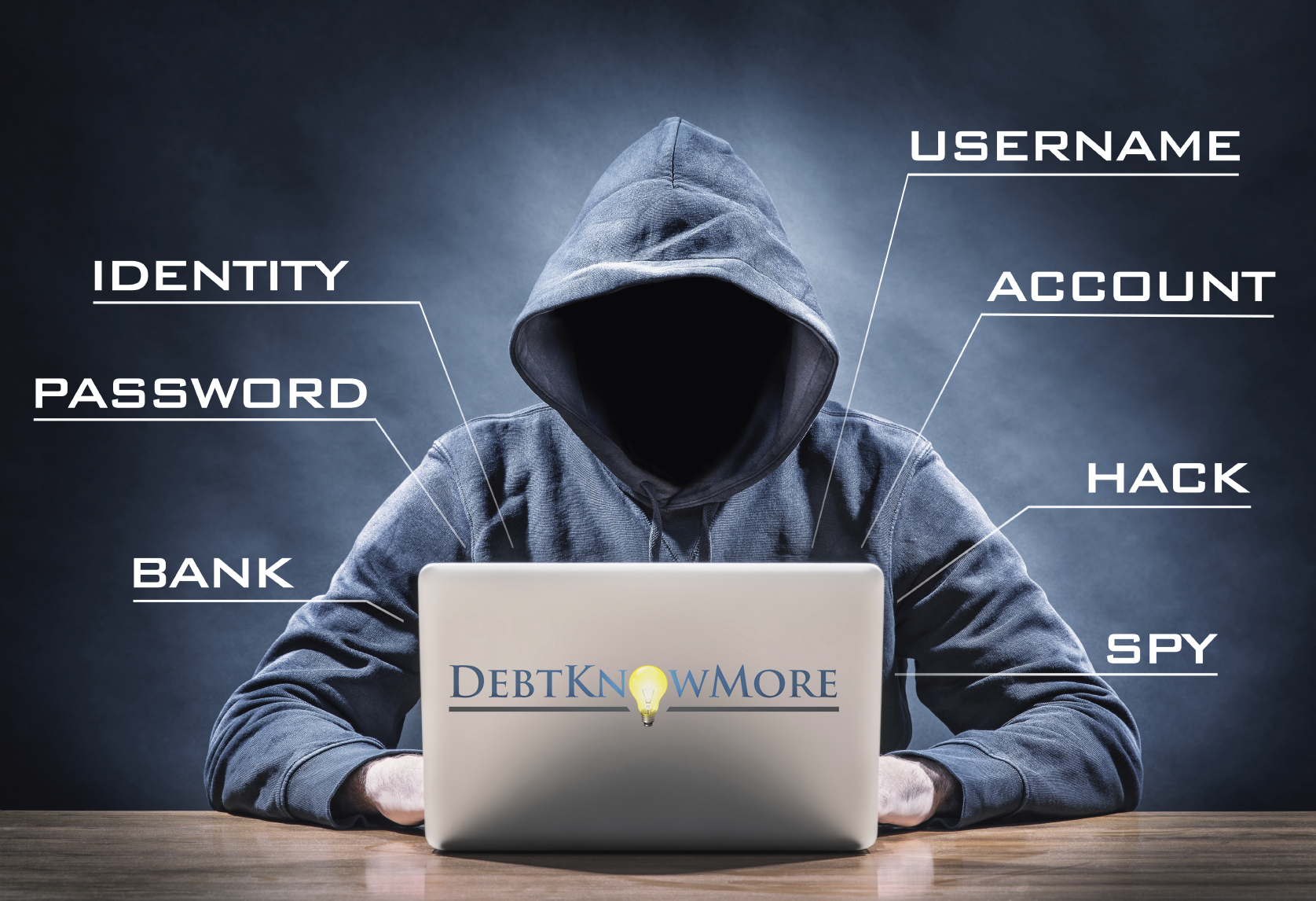 identity Theft on emaze