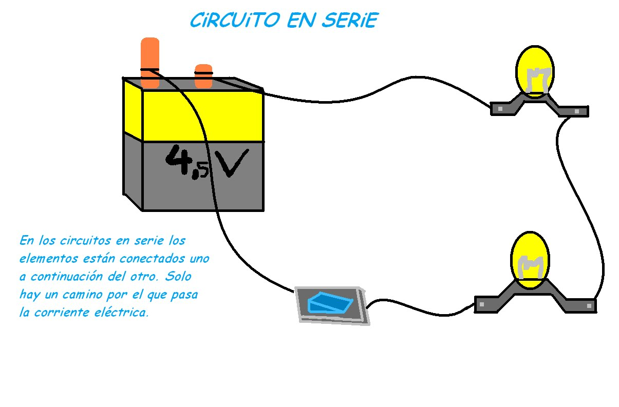 Circuito Electrico Simple : Trabajo on emaze