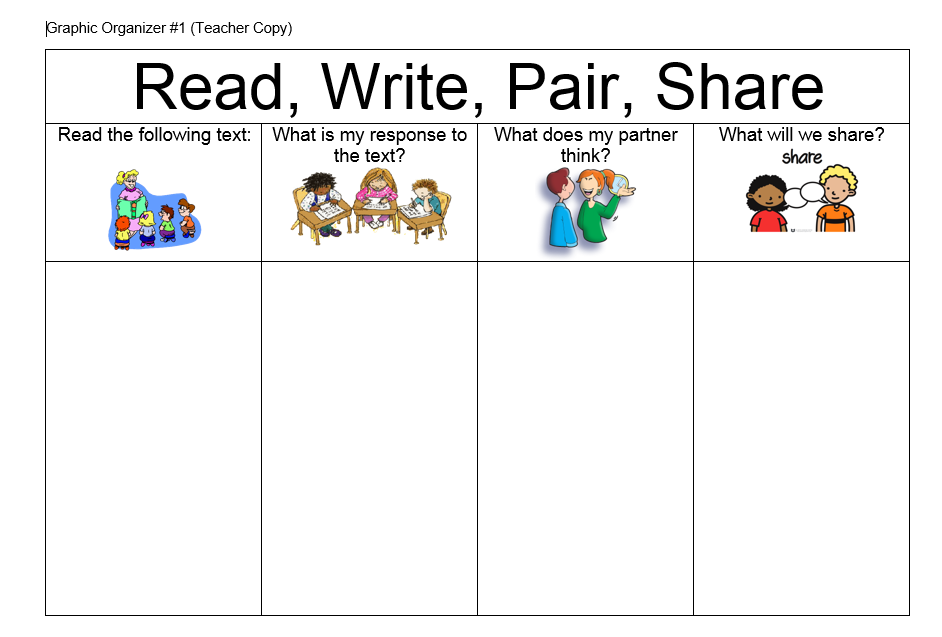 Read Write Pair on emaze – Think Pair Share Worksheet