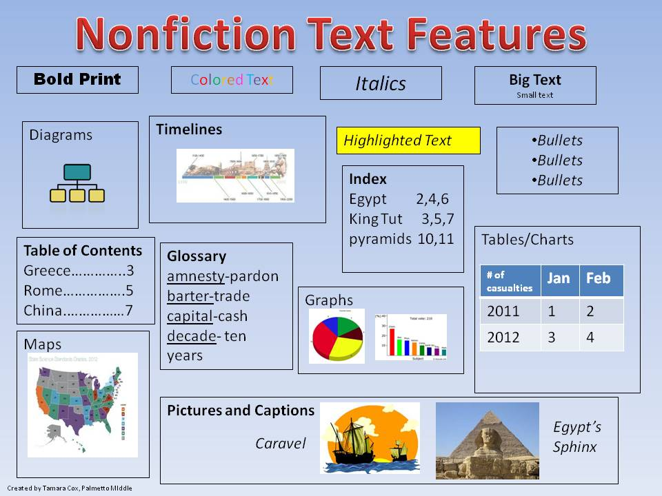 Nonfiction Text Features and Text Structure on emaze