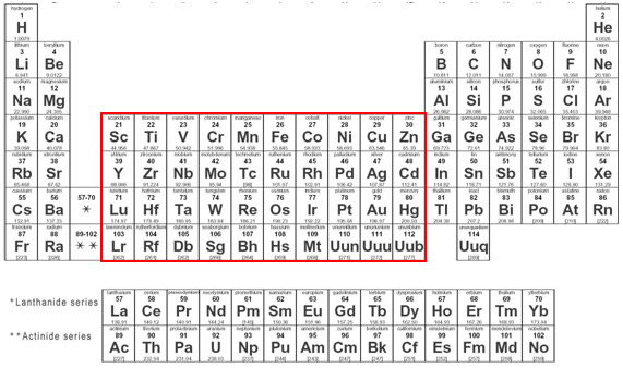 Tabla periodica metales normales image collections periodic table tabla periodica de los elementos hierro image collections periodic tabla periodica metales normales choice image periodic urtaz Choice Image