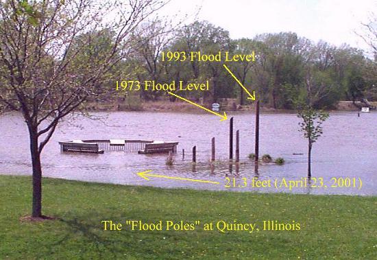 Mississippi River Flood of 1993 by lvorstennp2020 on emaze