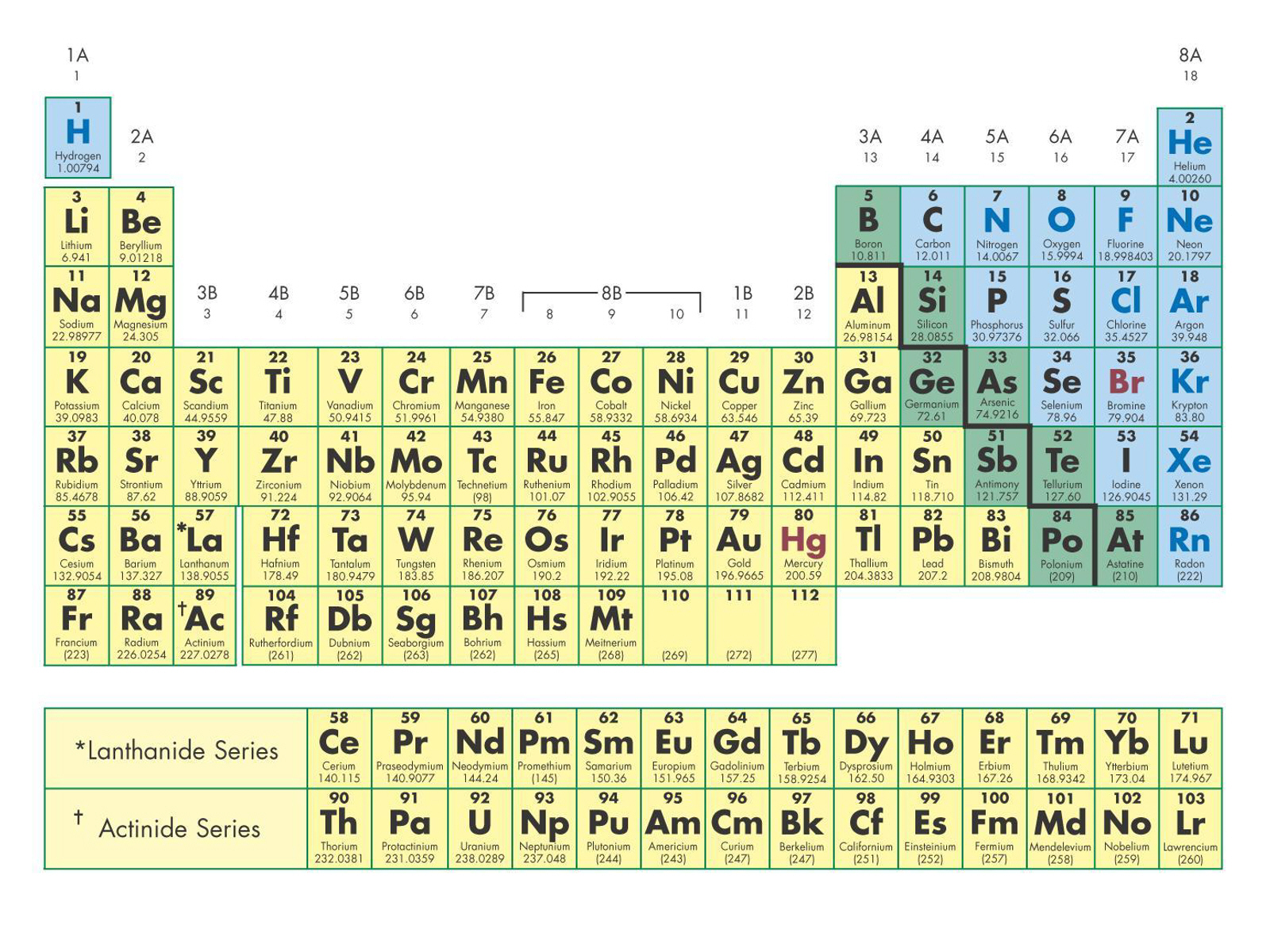 Periodic table with names hd images periodic table and sample periodic table full names hd image collections periodic table periodic table hd image gallery periodic table urtaz Choice Image