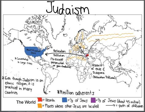 Judaism And Co On Emaze - Religious diffusion maps us