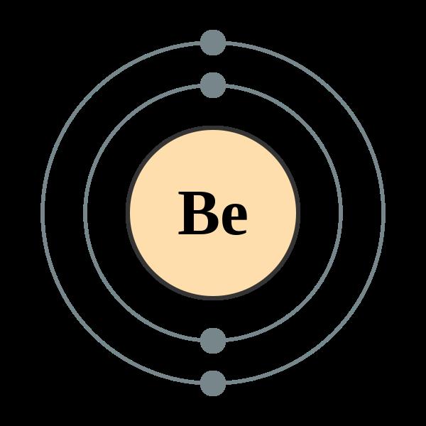 Beryllium Bohr Model Diagram Wiring Library