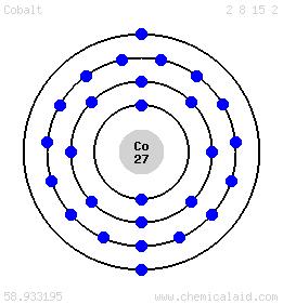 bohr diagram for cobalt wiring diagrams