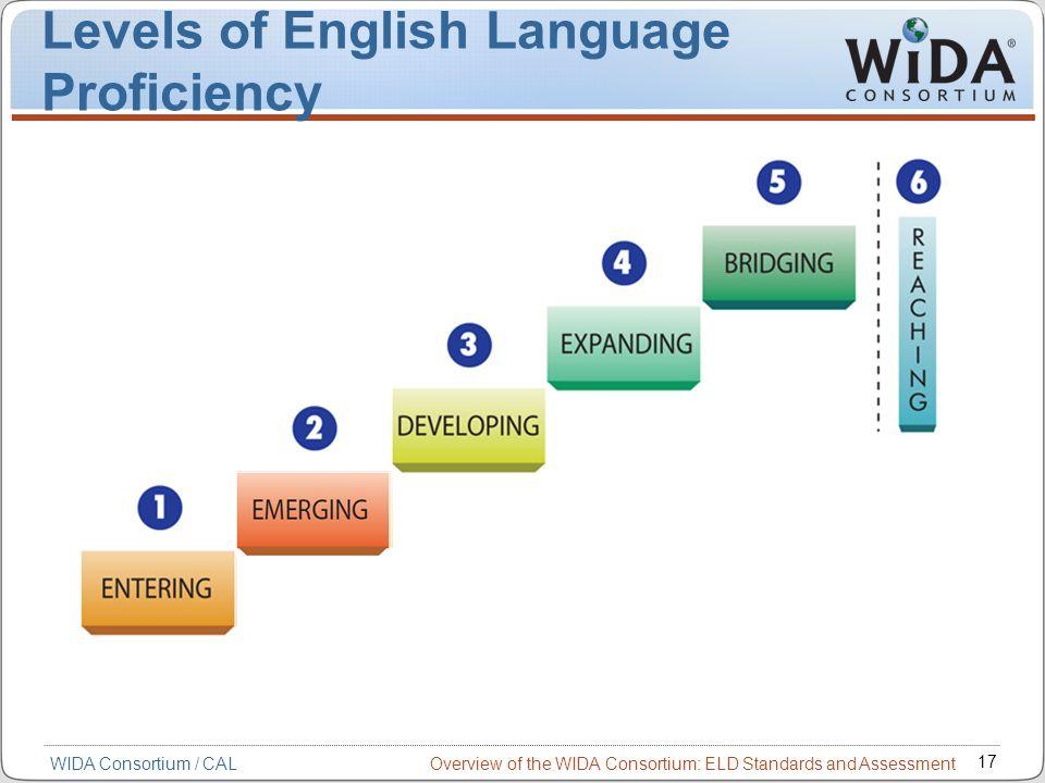 thesis on english language proficiency Teaching english as a second language masters thesis of target language (tl) speaking proficiency  english as a second language learners and.
