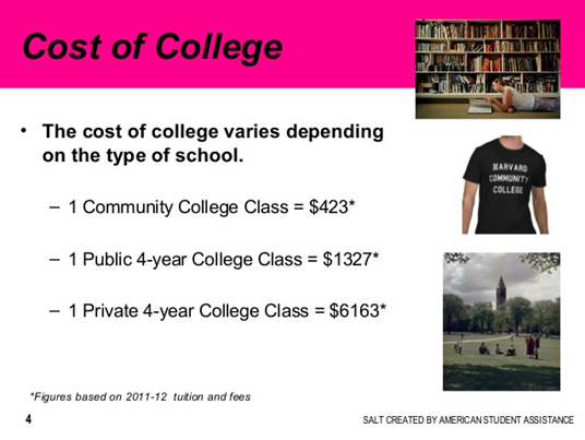 advantages of community college vs university