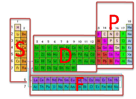 Tabla periodica grupo f images periodic table and sample with full tabla periodica grupo f gallery periodic table and sample with tabla periodica grupo f choice image urtaz Image collections