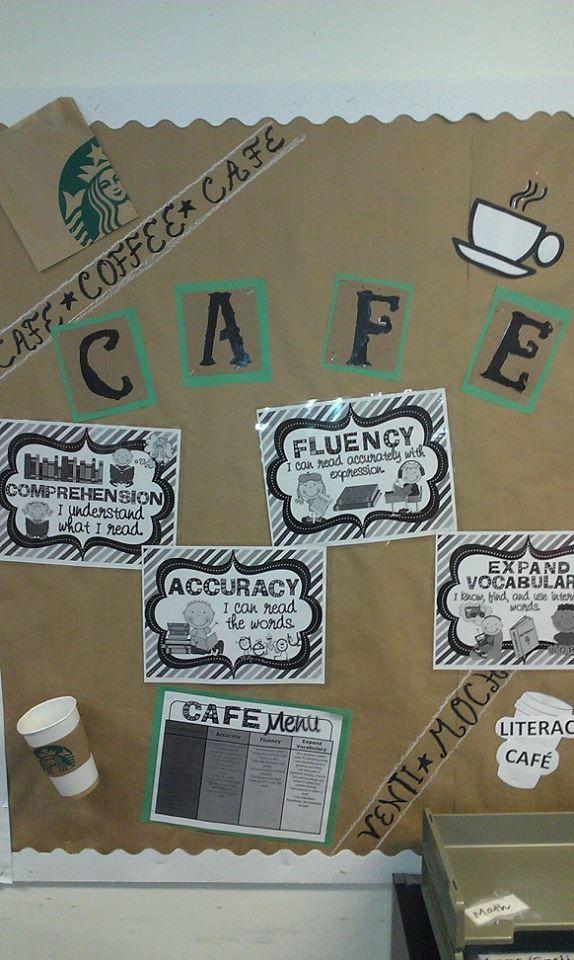 Classroom Theme Ideas Cafe ~ Classroom has a print rich environment on emaze