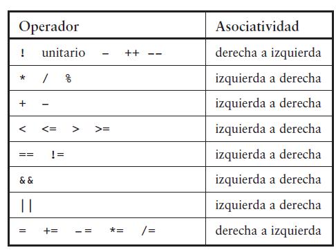 Estructura Selectiva by carlosmendoza345 on emaze